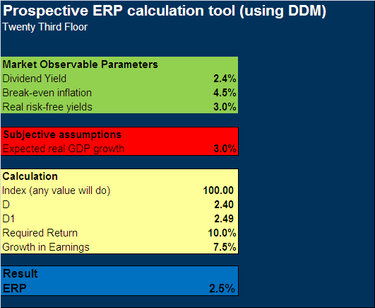 ERP prospective calculation showing 2.5% ERP on best estimate assumptions